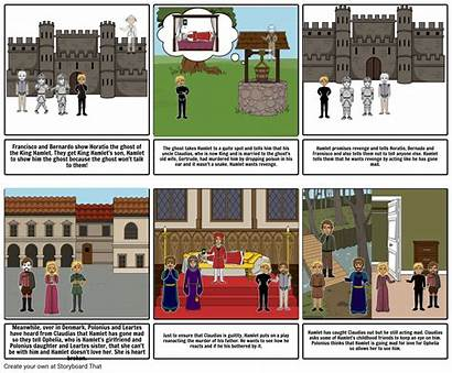Hamlet Storyboard