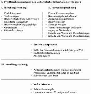 Bip Berechnen : erl uterung von begriffen aus den volkswirtschaftlichen ~ Themetempest.com Abrechnung
