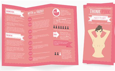 Breast Cancer Brochure Template Free 12 breast cancer brochure templates free psd ai