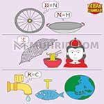 Kumpulan kunci jawaban tebak gambar terbaru lengkap beserta gambarnya. Kunci Jawaban Tebak Gambar Level 14