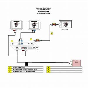 Invision Dvd Wiring Diagram