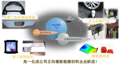 Sitemap 上海角一高分子制品有限公司