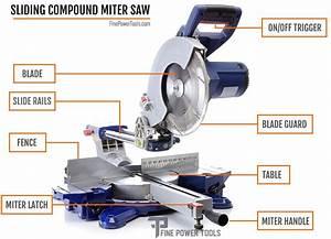 Kobalt 10 Miter Saw Parts List
