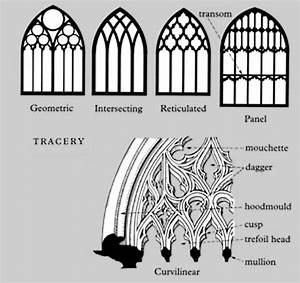 Gothic, Window and Gothic architecture on Pinterest
