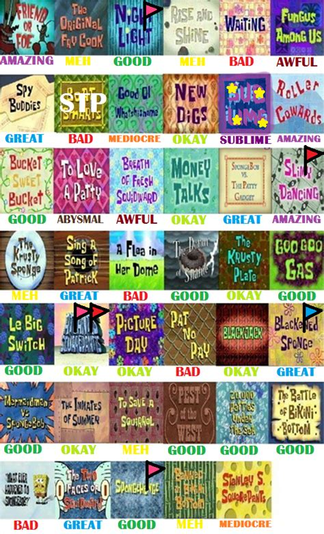 Spongebob Season 5 Scorecard By Guacola772 On Deviantart