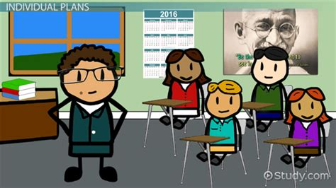 curriculum planning process development video lesson