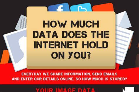 29 Profound Internet Privacy Statistics