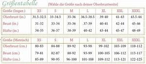 Ideale Körpermaße Frau Berechnen : masse ~ Themetempest.com Abrechnung