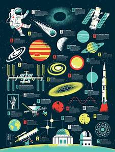 Space Alphabet, An Art Print Full of Intergalactic