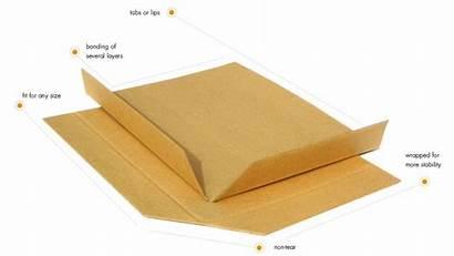 Slip Sheets Sheet Solutions Kraft Push Pull