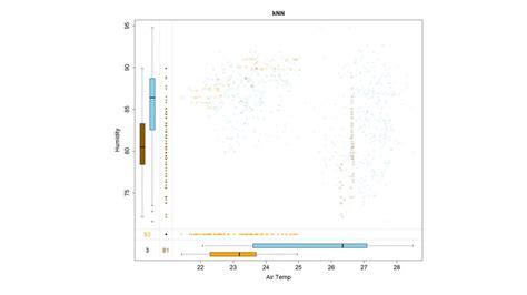 Deck Imputation R by 75 Visualization And Imputation Of Missing Data Udemy