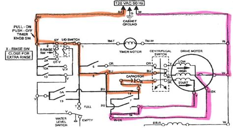 wiring a washing machine motor topic