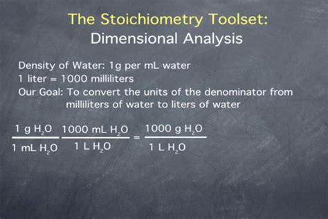 chemcollective stoichiometry tutorial dimensional