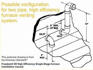51 High Efficiency Gas Furnace Venting  Proper Venting Of Heating Equipment Adirondack