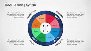 Activity Diagram For Teaching And Learning System