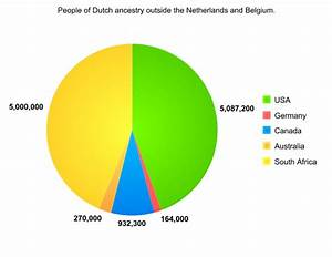 File:Dutchmen in countries other than the Netherlands and ...