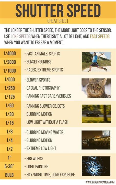 18 Best Speedy Tips Images Shutter Speed Tutorial For Beginners Sheet