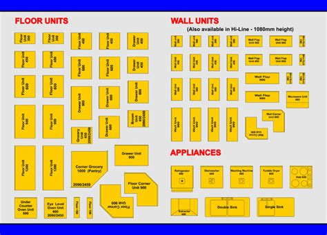 Kitchen Planning Template  Use Our Template System To