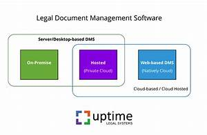 Server vs cloud based legal document management for Web documentation software