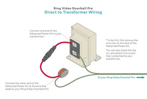 installing a doorbell pro without an existing doorbell in 2019 dogs doorbell