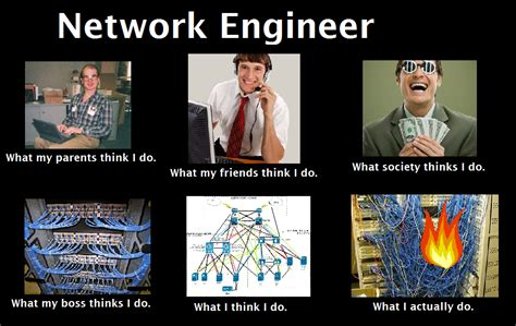 Network Engineer Meme - image 249754 what people think i do what i really do know your meme