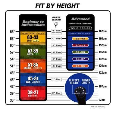 kids golf clubs fitting chart shopping gift ideas