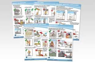 Safety Toolbox Talks Topics