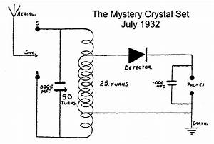 Consruct The Mystery Crystal Set