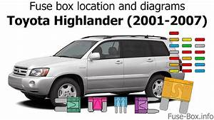Fuse Box Location And Diagrams  Toyota Highlander  2001