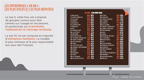 comite entreprise bureau veritas bureau veritas dans le top 50 des entreprises les plus