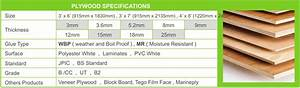 Standard Plywood Suppliers Malaysia Company Board Ply