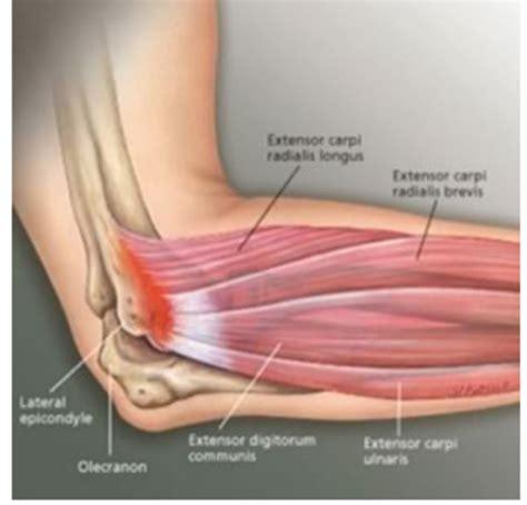 Struma Symptomen behandeling van een gezwollen schildklier