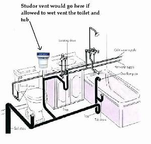 Bathtub Plumbing Diagram Salmaunme