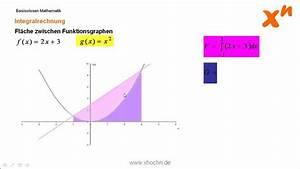 Fläche Zwischen Zwei Graphen Berechnen : integralrechnung 3 fl che zwischen zwei funktionsgraphen youtube ~ Themetempest.com Abrechnung