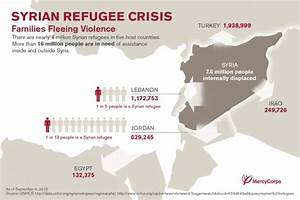Syrian Refugees Need Help, and Here's What You Can Do ...