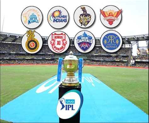 ipl  heres  complete squad    teams