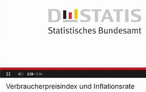 Verbraucherpreisindex Berechnen : inflation 2018 in deutschland aktuell juli 2018 2 0 ~ Themetempest.com Abrechnung