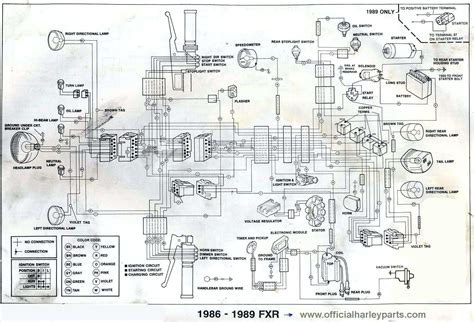 1988 Softail Handlebar Wiring Diagram by Harley Davidson Softail Wiring Diagram Wiring Diagram