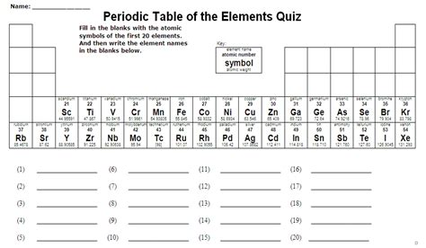 year 9 periodic table worksheets year 9 science october 2012