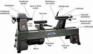 Basic Lathe Anatomy / Rockler How-to
