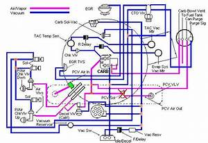 1986 Cj7 Vacuum Line Diagram