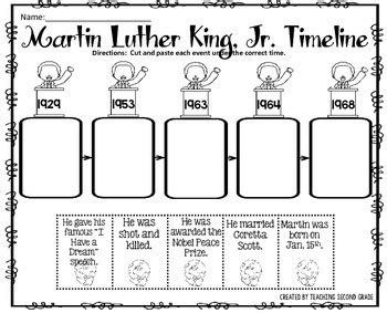 martin luther king jr activities and mlk activities by
