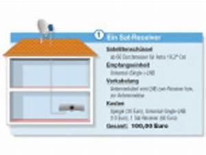 Kleine Sat Anlage : ratgeber hausinstallation einer sat anlage audio video foto bild ~ Frokenaadalensverden.com Haus und Dekorationen