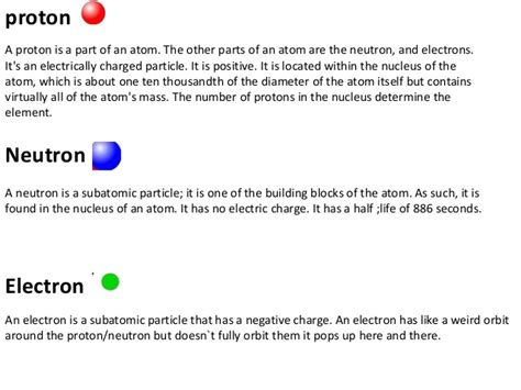 Definition For Protons by Atoms Elements And The Periodic Table