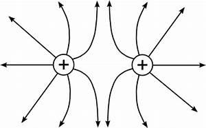 Elektrische Feldstärke Berechnen : elektrisches feld ~ Themetempest.com Abrechnung