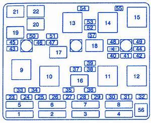 Chevrolet Malibu 1998 Underhood Junction Fuse Box  Block Circuit Breaker Diagram  U00bb Carfusebox