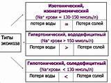 Лечение сосудов гипертония