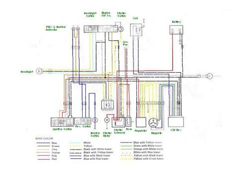 Wiring Diagrams Page Atvconnection Atv