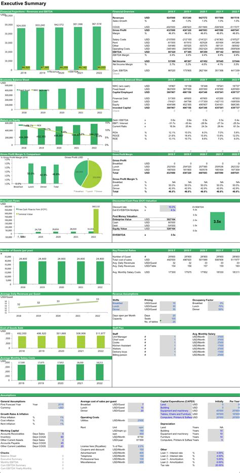 financial model template  perform  dcf valuation