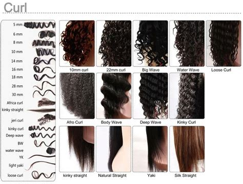 Types Of Hair by Best 25 Hair Type Chart Ideas On Hair